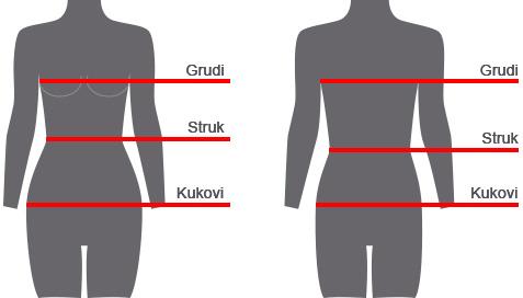 Cum afli măsura hainelor pe care le porți?